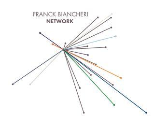 FB network